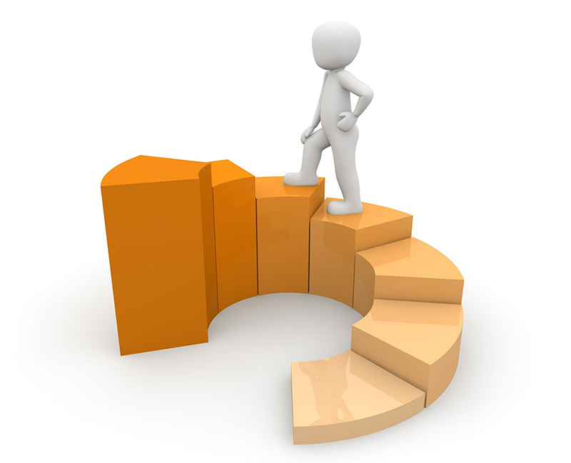 ראשון בקרנות    סיכום יומי ודירוג קרנות    מי הקרנות המצטיינות בקטגוריית ארהב - מדד אחר?